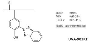BASFジャパン株式会社 機能性添加剤